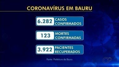 Confira o balanço de casos da Covid-19 no centro-oeste paulista - Até as 12h desta sexta-feira (21), região contabilizava 30.915 casos confirmados da doença em 100 cidades, com 581 mortes registradas em 77 municípios.