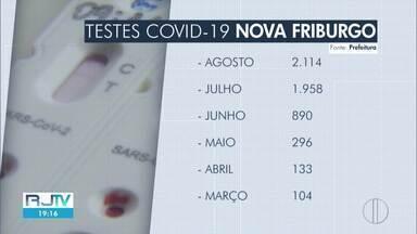 Nova Friburgo, RJ, chega as dois mil casos de Covid-19 - Profissionais da Saúde questionam as flexibilizações.