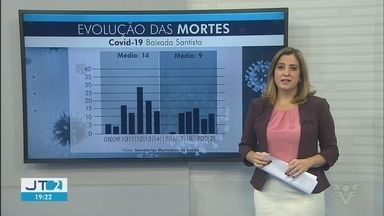 Média móvel mostra queda de casos de Covid-19 na Baixada Santista - Queda de novos casos chega a 45% na região.