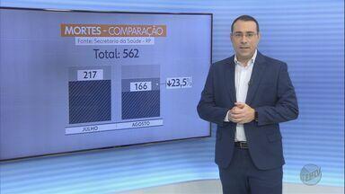 Covid-19: veja os dados da pandemia em Ribeirão Preto - Cidade acumula 21.744 casos de coronavírus.