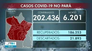 Acompanhe o número de casos positivos de Covid-19 no Pará e em Santarém - Em todo o estado já são mais de 202 mil casos confirmados da doença.
