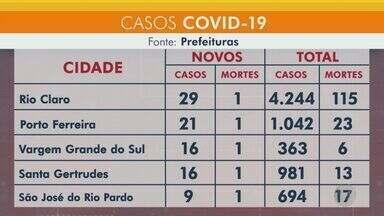 Covid-19: região confirma mais oito mortes causadas pela doença. - Veja como está a situação do novo coronavírus na área de cobertura da EPTV Central.