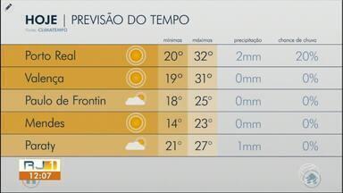 Sábado será com sol forte em todo Sul e Costa Verde do Rio - Dia amanheceu com muitas nuvens em algumas cidades da região, mas tempo abriu no decorrer do dia.