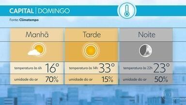 Domingo será de calor em São Paulo - Termômetros devem chegar aos 33 graus. Baixada santista e litoral norte também tem previsão de altas temperaturas