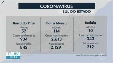 Números da Covid-19 seguem aumentando no Sul e Costa Verde do Rio - Há 26.465 casos confirmados do novo coronavírus, 940 mortes provocadas pela doença e 23.181 pessoas que já estão recuperadas na região.