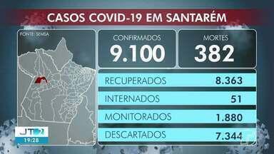 Confira os boletins com números da Covid-19 no Pará e em Santarém - Dados são divulgados pela Sespa e Semsa diariamente.