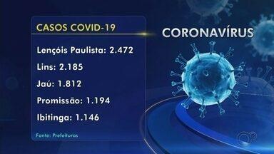 Confira o balanço de casos da Covid-19 no centro-oeste paulista - Até as 12h deste sábado (5), região contabilizava 37.643 casos confirmados da doença nas 100 cidades da região, com 697 mortes registradas em 80 municípios.