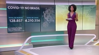 Brasil tem 128,8 mil mortes e 4,2 milhões de casos de Covid-19, segundo consórcio - O Brasil tem 128.857 mortes por coronavírus confirmadas até as 13h desta quinta-feira (10), segundo levantamento do consórcio de veículos de imprensa a partir de dados das secretarias estaduais de Saúde.