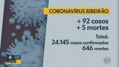 Ribeirão Preto confirma mais 92 casos e cinco mortes por Covid-19 - Cidade acumula 24.145 registros da doença.