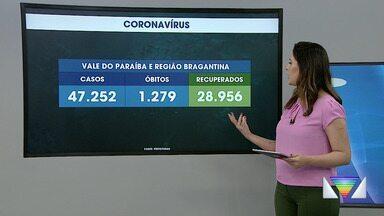 Atualização dos casos de Covid no Vale do Paraíba e região bragantina - Confira os dados.