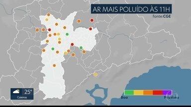 Veja como fica o tempo em São Paulo neste final de semana - Tem correntes de vento, em altitude, trazendo a fumaça das queimadas do Centro-Oeste, também de países vizinhos ao Brasil, para cá. Segundo a Cetesb, a qualidade do ar piorou muito.