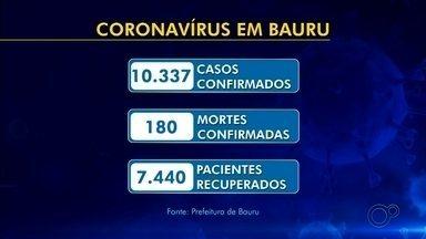 Confira o balanço de casos da Covid-19 no centro-oeste paulista - Até as 19h desta quarta-feira (23), região contabilizava mais de 45,7 mil casos confirmados da doença em suas 100 cidades, com 835 mortes registradas em XX municípios.