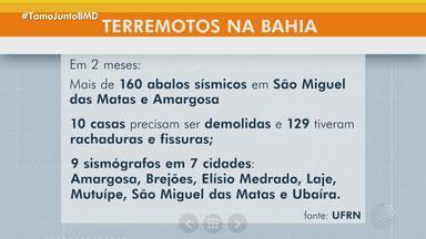 Bahia teve mais de 160 tremores de terra em 60 dias; último foi em São Miguel das Matas - O laboratório de sismologia da UFRN registrou mais de 20 abalos em território baiano somente no último dia 23.