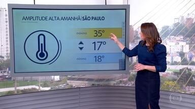 Depois de um refresco, calorão volta na quarta-feira - E até sexta-feira a previsão é de 37 graus, na capital.