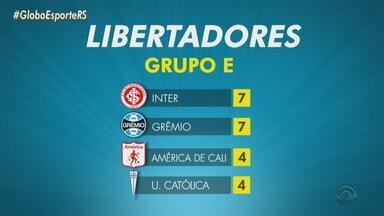 Veja a classificação do Grupo E da Libertadores - Assista ao vídeo.