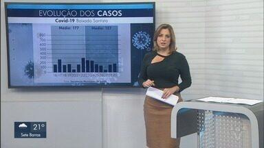 Baixada Santista tem queda de novos casos de Covid-19 - Média móvel mostra que região teve queda de novas confirmações.