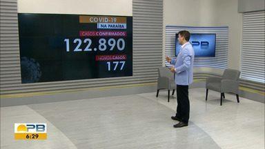 Paraíba tem 122.890 novos casos de coronavírus - Dados são das últimas 24h