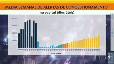 Dados mostram que trânsito está retomando patamar de antes da pandemia - Levantamento feito pela produtora Ana Carolina Moreno analisou número de alertas de congestionamento no Waze desde o começo do ano.