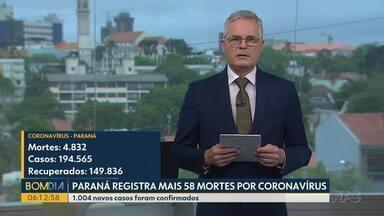Paraná registra mais 58 mortes por coronavírus - 1.004 novos casos foram confirmados.
