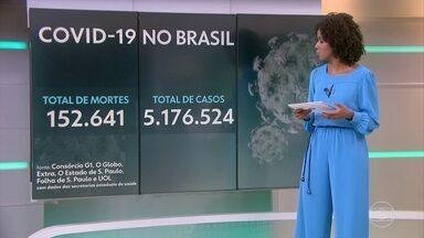 Brasil registra 152.641 mil mortes pela Covid-19, diz consórcio de veículos de imprensa - Veja os números atualizados da pandemia do novo coronavírus no Brasil.