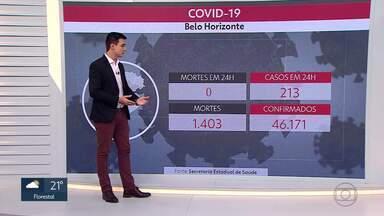 Veja os números da Covid-19 em Belo Horizonte - Não há registros de novas mortes, pelo segundo dia seguido.