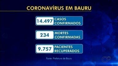 Confira o balanço de casos da Covid-19 no centro-oeste paulista - Até as 19h desta terça-feira (20), região contabilizava XXX mais de 57,2 mil casos confirmados da doença em suas 100 cidades, com 1.033 mortes registradas em 82 municípios.