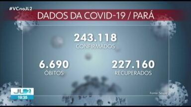 Veja a atualização dos casos da Covid-19 no Pará - Veja a atualização dos casos da Covid-19 no Pará