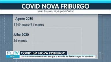 Maior número de casos de Covid-19 em Nova Friburgo, RJ, é registrado em agosto - Aumento se deu após um mês de flexibilizações na cidade. Atualmente, município está na fase verde e tem 3.600 casos confirmados, com 149 mortes pela doença.