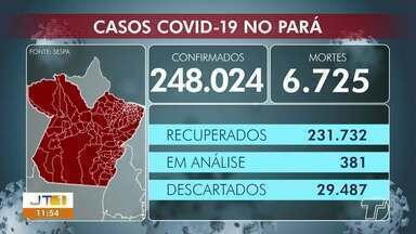 Acompanhe o número de casos positivos de Covid-19 no Pará e em Santarém - Em todo o estado já são mais de 248 mil casos confirmados da doença.