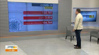 Paraíba tem 130.781 casos confirmados e 3.054 mortes por coronavírus - São 123 casos e 7 mortes confirmadas neste domingo (25).