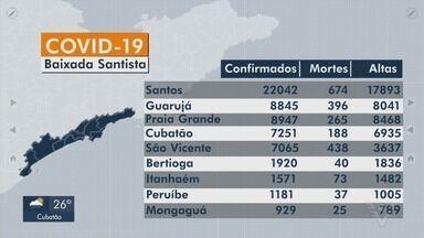 Confira a média móvel de casos de Covid-19 na Baixada Santista - No domingo foram registrados 58 novos casos e duas mortes.