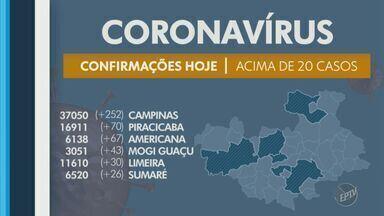 Coronavírus: Americana registra mais duas mortes e chega a 167; veja atualizações - Vítimas são uma mulher e um homem, de 83 e 79 anos, respectivamente, com comorbidades. Acréscimo de 67 casos acontece em referência ao boletim de sexta-feira (23).