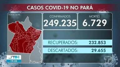 Confira os boletins com números da Covid-19 no Pará e em Santarém - Confira os boletins com números da Covid-19 no Pará e em Santarém.