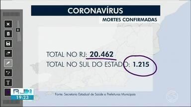 RJ2 atualiza casos de coronavírus nas cidades da região - Volta Redonda registrou uma morte pela doença. Veja os números da pandemia.