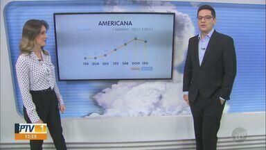 Após outubro seco, novembro começa com temperatura agradável na região de Campinas - Veja a previsão do tempo completa.
