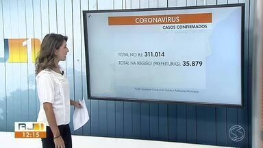 RJ1 atualiza casos de coronavírus nas cidades da região - Foram registradas novas mortes em Resende e Barra Mansa.