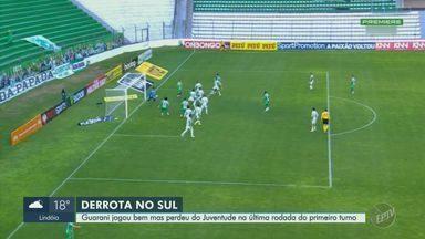 Guarani joga bem, mas sofre primeira derrota sob o comando de Felipe Conceição - Bugre criou várias chances, mas acabou derrotado por 1 a 0 pelo Juventude, em Caxias do Sul, no encerramento do 1º turno da Série B.
