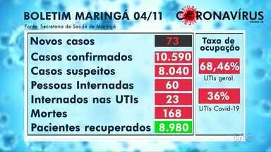 Maringá registra mais três óbitos por Covid-19 - Foram confirmados mais 73 casos da doença.