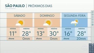 Fim de semana terá manhãs e noites frias, mas Sol e calor de tarde - Segunda-feira tem previsão de bastante chuva na capital. Confira também: como fica o sábado no interior e no litoral.