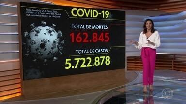 Brasil tem 162,8 mil mortes por Covid; parte dos estados segue sem atualizar dados - País conta 162.845 óbitos registrados e 5.722.878 diagnósticos de Covid-19, segundo levantamento junto às secretarias estaduais de Saúde.