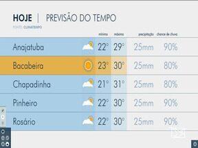 Veja as variações das temperaturas no Maranhão - Confira a previsão do tempo nesta quinta-feira (12) em São Luís e também no interior do estado.