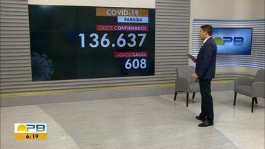 Paraíba tem 136.637 casos confirmados de coronavírus - Dados são das últimas 24h