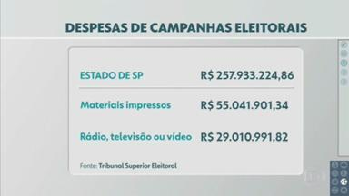 Veja quanto foi gasto na campanha eleitoral nas eleições municipais em São Paulo neste ano - O total de gastos no estado de São Paulo, somando todas as candidaturas, chegou a quase r$ 258 milhões. Em publicidade com materiais impressos foram R$ 55 milhões. E R$ 29 milhões em produções de programas de rádio, televisão ou vídeos. Só a cidade de São Paulo gastou 27,36% do orçamento total do estado.