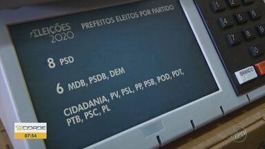 Eleições 2020: Treze prefeitos foram reeleitos na região de Campinas, oito não conseguiram - Moradores de 46 das 49 cidades de cobertura já decidiram seus prefeitos no primeiro turno, Campinas (SP), Piracicaba (SP) e Limeira (SP) terão segundo turno.