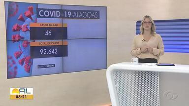 Alagoas confirma mais 46 casos e três mortes por Covid-19 - Estado tem o total de 881 casos suspeitos e 89.437 pessoas recuperadas.