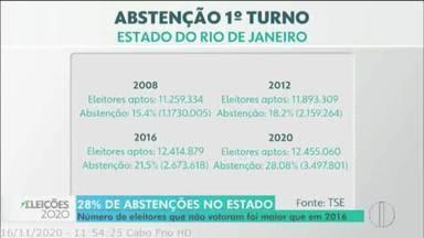 Número de eleitores que não votaram foi maior que em 2016 - Estado do Rio de Janeiro teve 28% de abstenção.