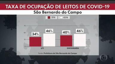 Aumento das internações por Covid-19 no ABC Paulista acende sinal de alerta nas autoridades - Segundo especialistas, a população tem que usar máscaras e evitar aglomerações.