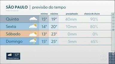 Muita chuva e frio: é a previsão para os próximos dias - Tendência é que os temporais previstos para a quarta-feira se estendam até a madrugada e a manhã de quinta.
