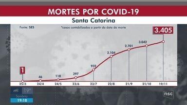 Governo de SC confirma 311.393 casos confirmados de coronavírus e 3.405 mortes - Governo de SC confirma 311.393 casos confirmados de coronavírus e 3.405 mortes