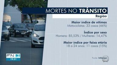 Oeste Paulista registra 76 mortes no trânsito em 2020 - Dados são do Infosiga.